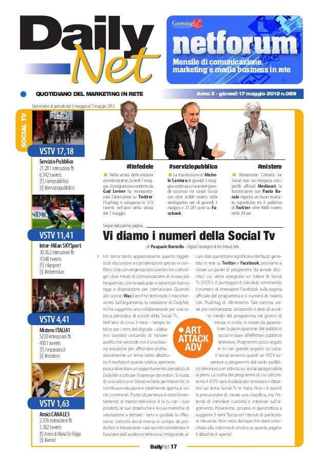 QUOTIDIANO DEL MARKETING IN RETE DailyNet 17 Anno X - giovedì 17 maggio 2012 n.089 netforumMensile di comunicazione, marke...