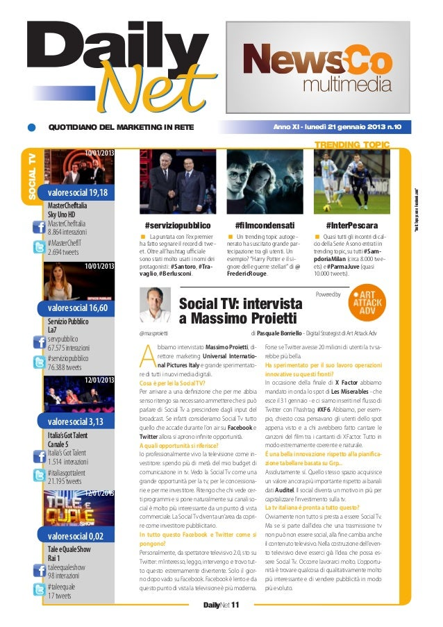 QUOTIDIANO DEL MARKETING IN RETE DailyNet 11 Anno XI - lunedì 21 gennaio 2013 n.10 SOCIALTV TRENDING TOPIC A bbiamo interv...