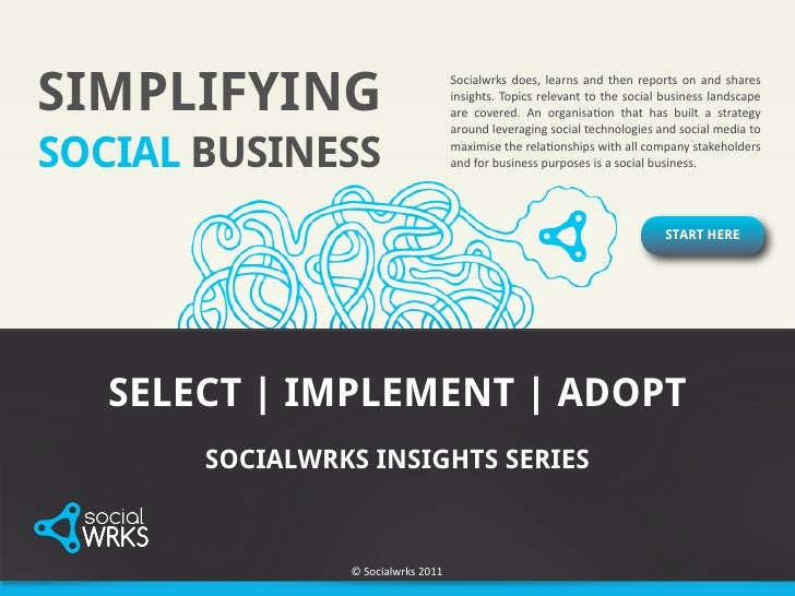 SIMPLIFYING                             Socialwrks  does,   learns   and  then  reports   on  and  shares                 ...