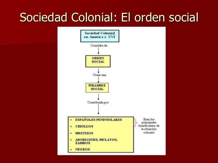 Sociedad Colonial: El orden social