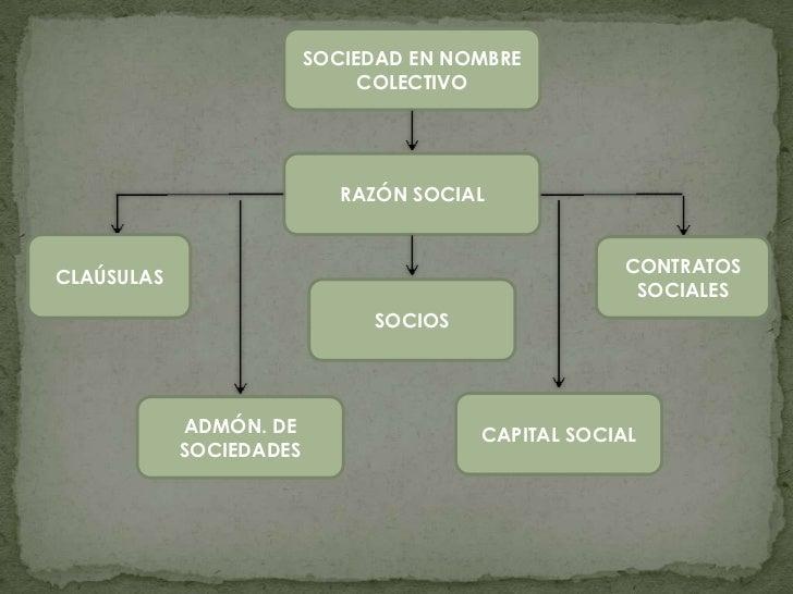 SOCIEDAD EN NOMBRE                              COLECTIVO                            RAZÓN SOCIAL                         ...