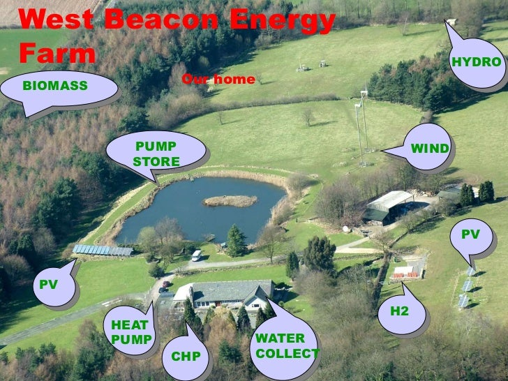 West Beacon Energy Farm<br />                                   Our home<br />HYDRO<br />BIOMASS<br />PUMP<br />STORE<br /...