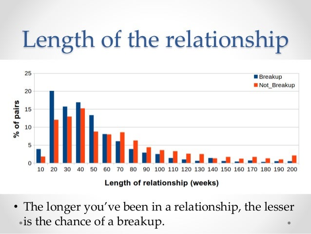 romantic relationships A comprehensive guide to creating and sustaining a romantic relationship.