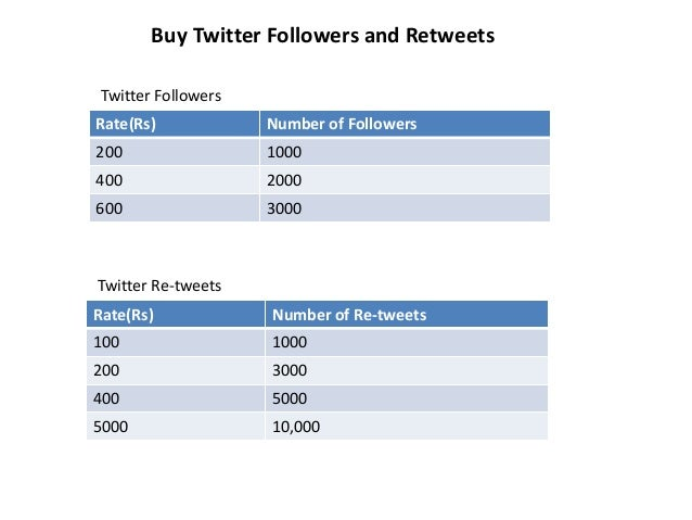 how to buy likes on twitter
