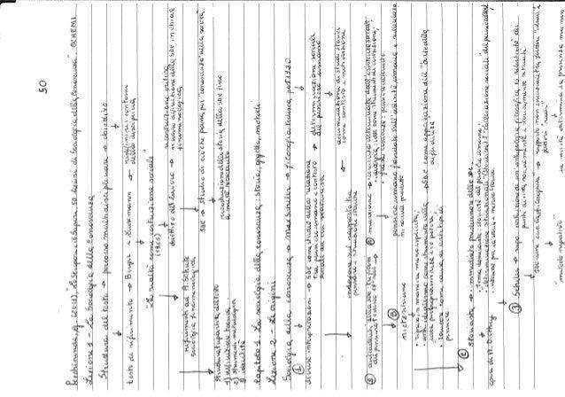 Sociologia della conoscenza - Appunti integrati - Pecchinenda