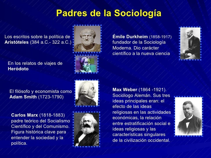 comparison of marx durkheim and weber essay