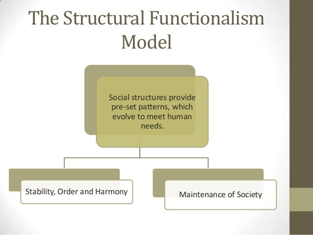 functionalist theory sport essay The functionalist perspective our look at the functionalist perspective begins by highlighting the 'functional' component of the theory, followed by a definition of functionalism and then an examination of its application to the social institution of sport.