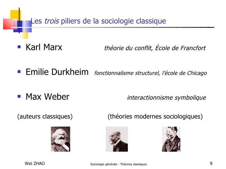 karl marx vs max weber