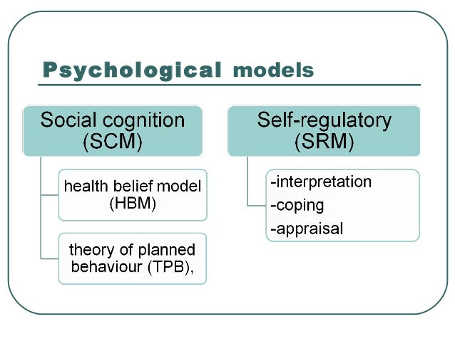 sociological and psychological perspectives This essay will look at the psychological and sociological factors psychological perspectives m2 i am going to explain the principal psychological.