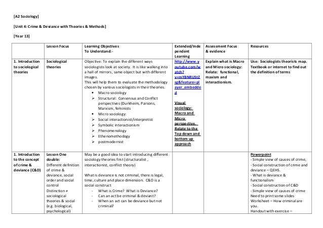 [A2 Sociology][Unit 4: Crime & Deviance with Theories & Methods][Year 13]                  Lesson Focus           Learning...