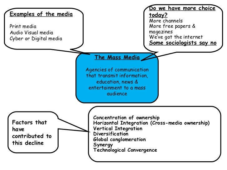 thesis statement on mass media What is a good thesis statement for my paper on the effects of media influence  how mass media is supporting politicians to change the mind of the.