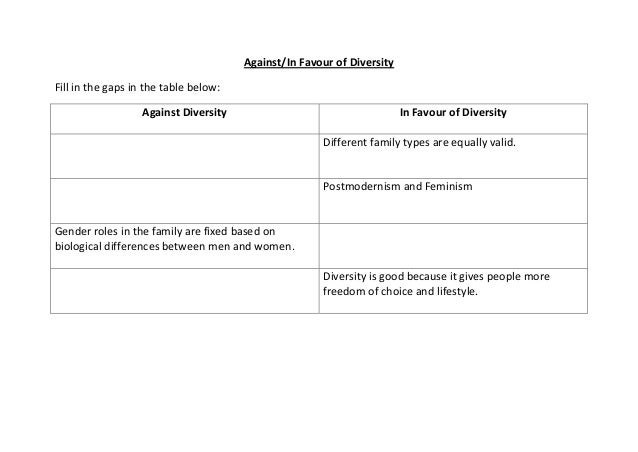 Against/In Favour of DiversityFill in the gaps in the table below:                   Against Diversity                    ...