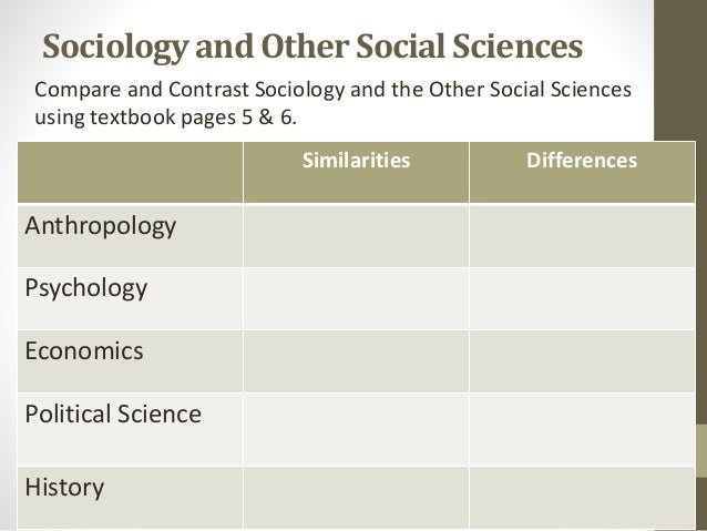What is the difference between sociology and social anthropology?