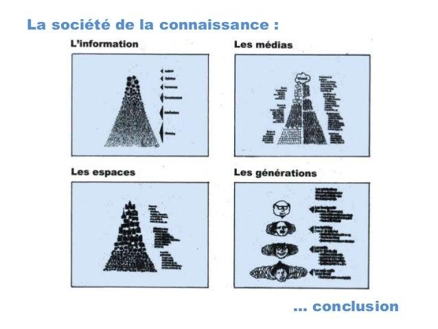 … conclusion La société de la connaissance :