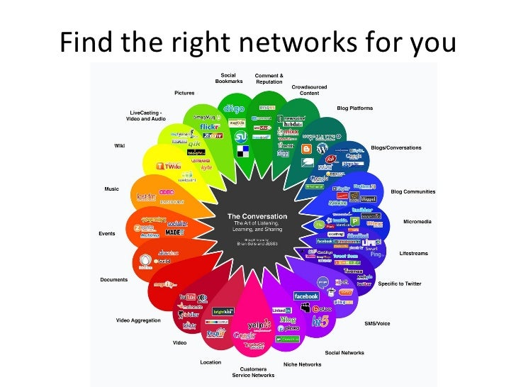 Find the right networks for you