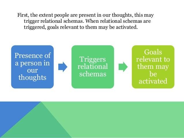 compliance in social psychology pdf