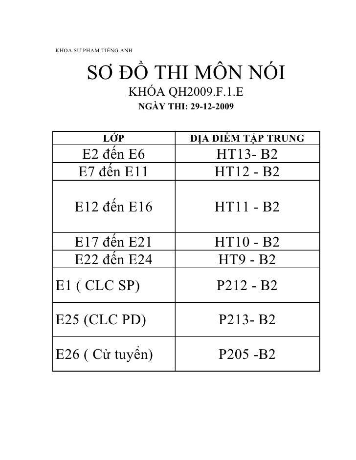 So Do Tap Trung Thi Noi
