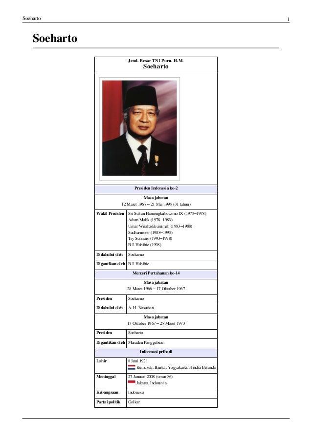Soeharto 1SoehartoJend. Besar TNI Purn. H.M.SoehartoPresiden Indonesia ke-2Masa jabatan12 Maret 1967– 21 Mei 1998 (31 tah...