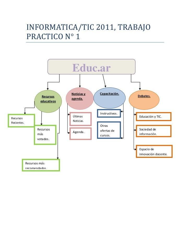 Recursos más votados.Recursos Recientes.Recursos más recomendados.Espacio de innovación docente.Sociedad de información.Ed...
