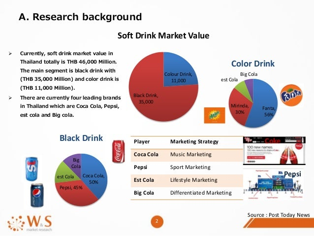 soft drinks market segments Soft drink market & soda industry: must-read reports and analyses  soft drinks do not usually contain alcohol,  popular soft drinks on the market include cola,.