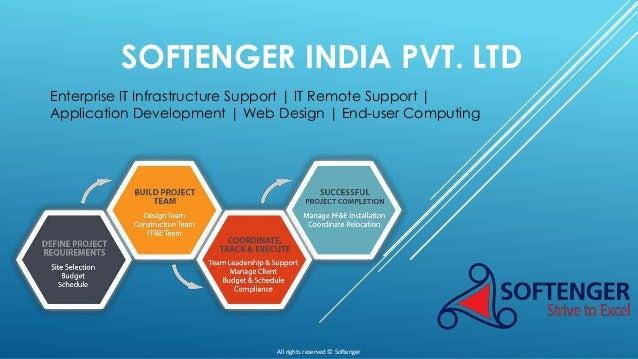 Softenger In... Ducati India Pvt Ltd