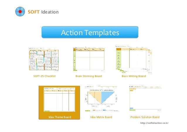 Soft ideation action templates _idea_theme_board