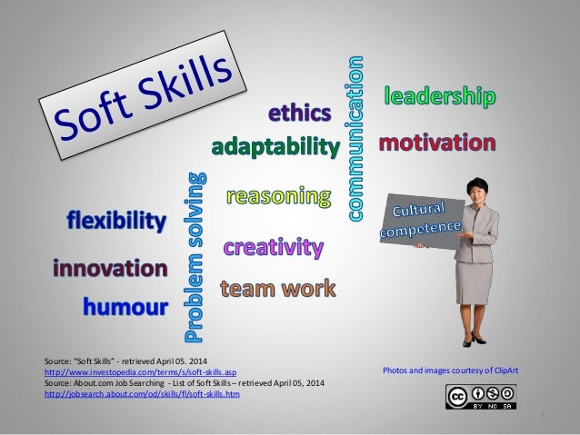 Soft Skills List Source: �soft skills�