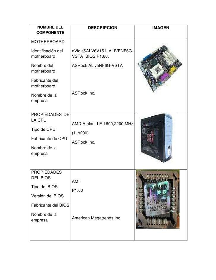 NOMBRE DEL COMPONENTEDESCRIPCIONIMAGENMOTHERBOARDIdentificación del motherboard  Nombre del motherboardFabricante del moth...