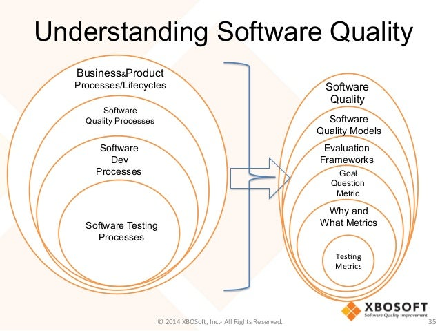 describe how usability and software quality In the context of software engineering, software quality refers to two related but distinct notions that exist wherever quality is defined in such as usability.