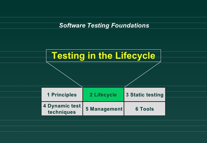 Software Testing Foundations      Testing in the Lifecycle    1 Principles   2 Lifecycle   3 Static testing  4 Dynamic tes...