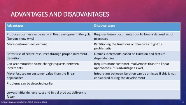 disadvantages of new product development Re: early supplier involvement early supplier involvement in development of new products is a workable idea and it would give rich dividends the supplier moral is also boosted and suppliers may come out with suggestions that may bring down the cost of final product and improve the quality substantially.
