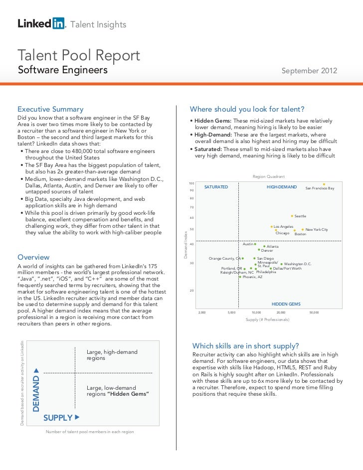 2012 US Software Engineers | Talent Pool Reports