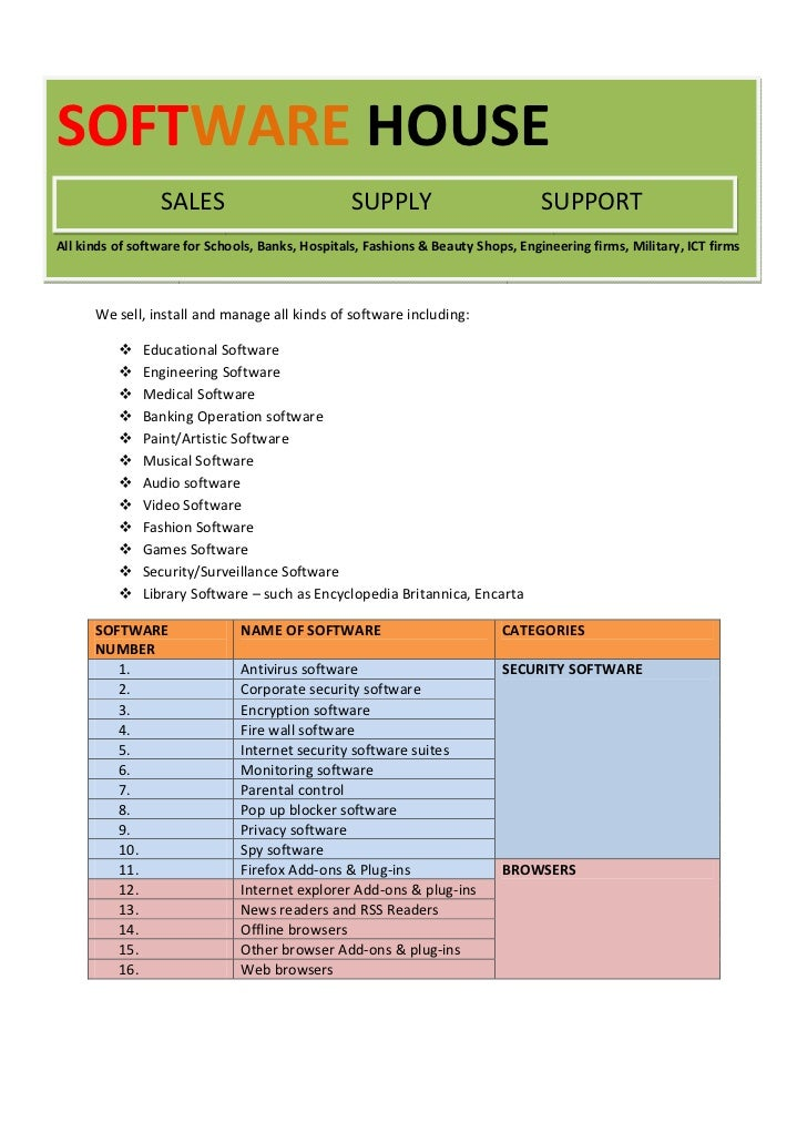 SOFTWARE HOUSE         SALES*Source *Sales*Supply*                            SUPPLY                          SUPPORTAll k...