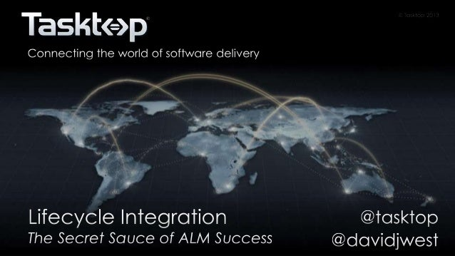 Software Lifecycle Integration: Why Integration is Key to Software Delivery Success