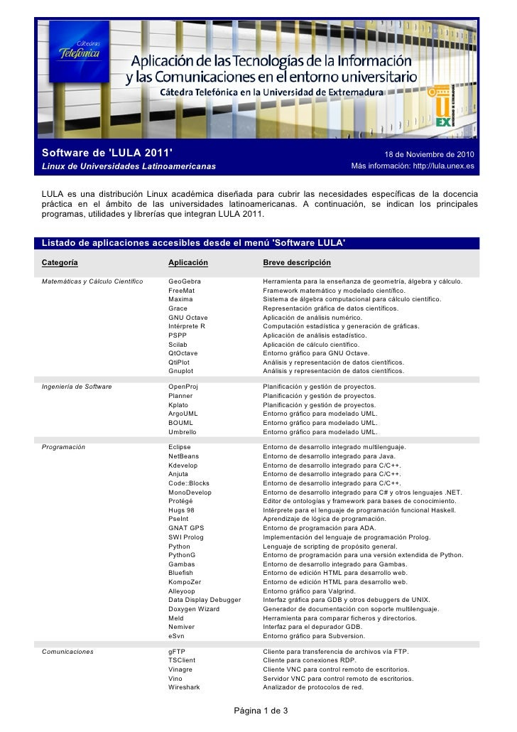 Software proyecto LULA 2011