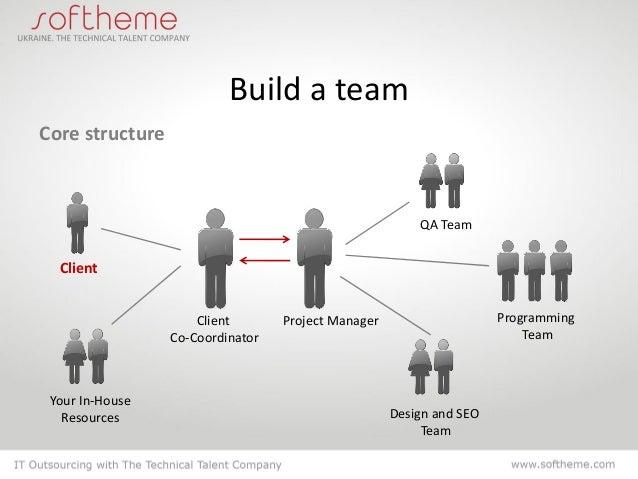 Design And Build Design Team Roles