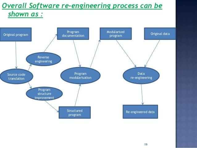 Engineering Management Dissertations