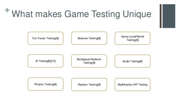 cover letter for qa game tester