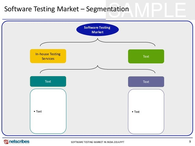 growing market for software testing Growing technological advancement in the it sector is having a significant impact on the evolution of software testing landscape here are some paradigms increasing in popularity because.