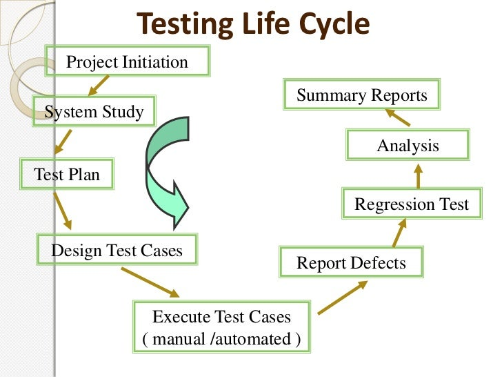 thesis report on software testing Thesis report on software testing visit the post for more.