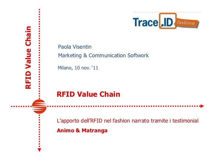 RFID Value Chain RFID Value Chain Paola Visentin Marketing & Communication Softwork L'apporto dell'RFID nel fashion narrat...