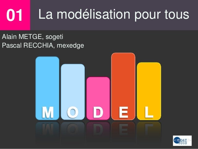 01 La modélisation pour tous01 Alain METGE, sogeti Pascal RECCHIA, mexedge