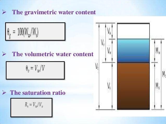 Chapter 6 fetter soil moisture and groundwater recharge for Soil content