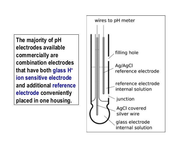 principle of ph meter pdf