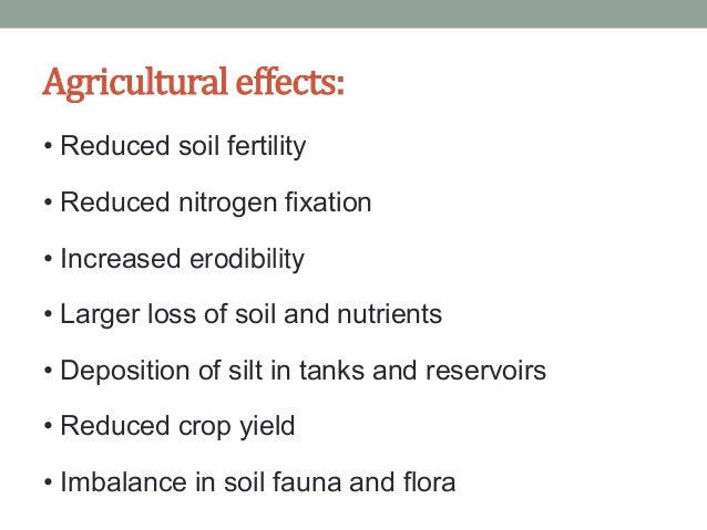 Soil pollution for Soil in english