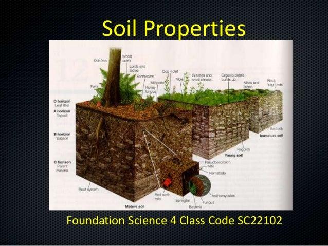 Soil PropertiesFoundation Science 4 Class Code SC22102