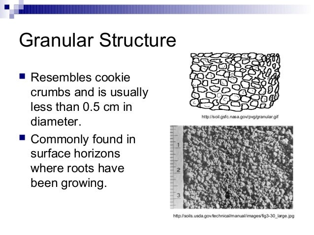 Soil structure density and porosity for Soil structure