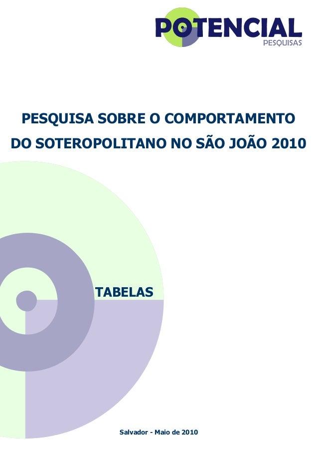 PESQUISA SOBRE O COMPORTAMENTO DO SOTEROPOLITANO NO SÃO JOÃO 2010 TABELAS Salvador - Maio de 2010