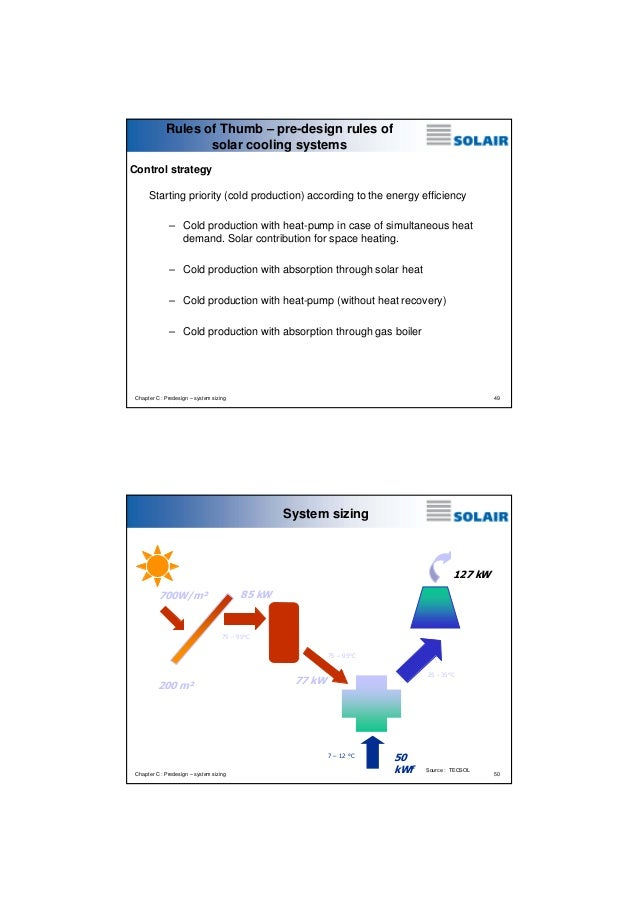 Solar Cooling System Design of Solar Cooling Systems