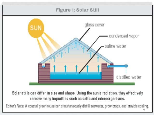 how to build a solar still for water